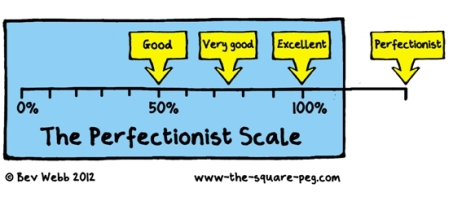 The-Perfectionist-Scale-3.jpg